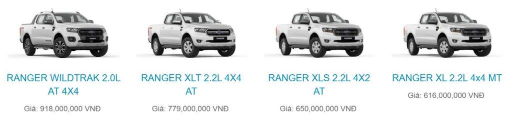 Các dòng xe Ford Ranger 2018 tiêu biểu